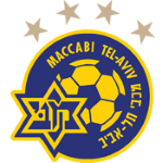 Gnk Dinamo Zagreb U18 Maccabi Tel Aviv U18 Live Score Video Stream And H2h Results Sofascore